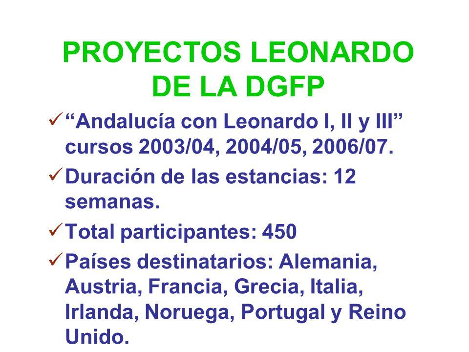 1. LEONARDO DA VINCI Alumnos de FP inicial de grado medio (IVT Initial Vocational Training ) y trabajadores en el mercado laboral (PLM People in the l