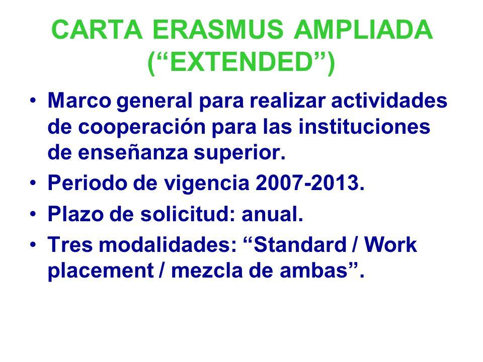 2. ERASMUS Requisito: Carta Erasmus (Ampliada). Alumnado de nivel terciario (FP de grado superior y universitarios).Alumnado de nivel terciario (FP de