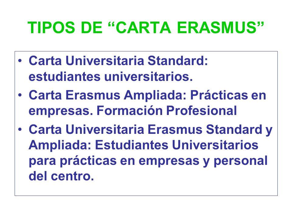 CARTA ERASMUS AMPLIADA (EXTENDED) Marco general para realizar actividades de cooperación para las instituciones de enseñanza superior. Periodo de vige