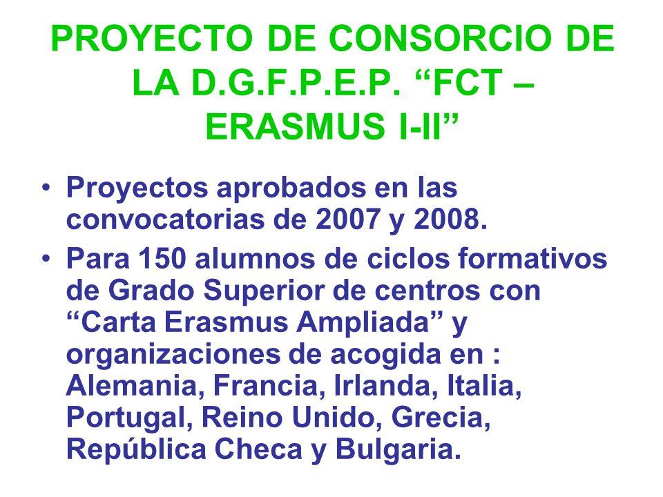 TIPOS DE MOVILIDAD DENTRO DE ERASMUS Movilidad directa: El centro con Carta Erasmus Ampliada solicita directamente al Organismo Autónomo Programas Edu