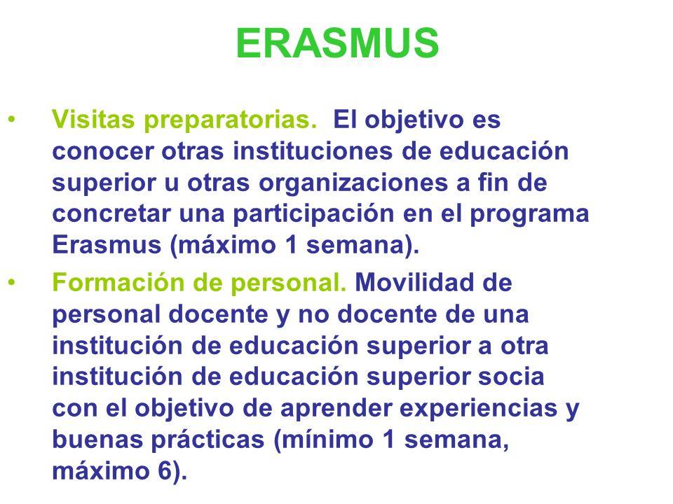 LEONARDO DA VINCI Asociaciones: 3 socios /1 miembro de la U.E. / No 2 del mismo país. Actividades del ámbito de la educación y F.P. (VET: Vocational E