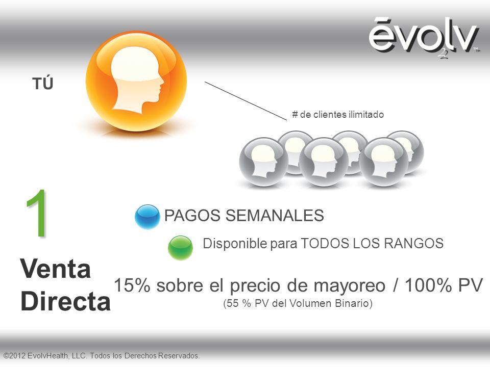 1 Venta Directa PAGOS SEMANALES Disponible para TODOS LOS RANGOS TÚ 15% sobre el precio de mayoreo / 100% PV (55 % PV del Volumen Binario) # de client