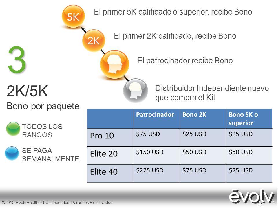 3 2K/5K Bono por paquete SE PAGA SEMANALMENTE TODOS LOS RANGOS Distribuidor Independiente nuevo que compra el Kit El patrocinador recibe Bono El prime
