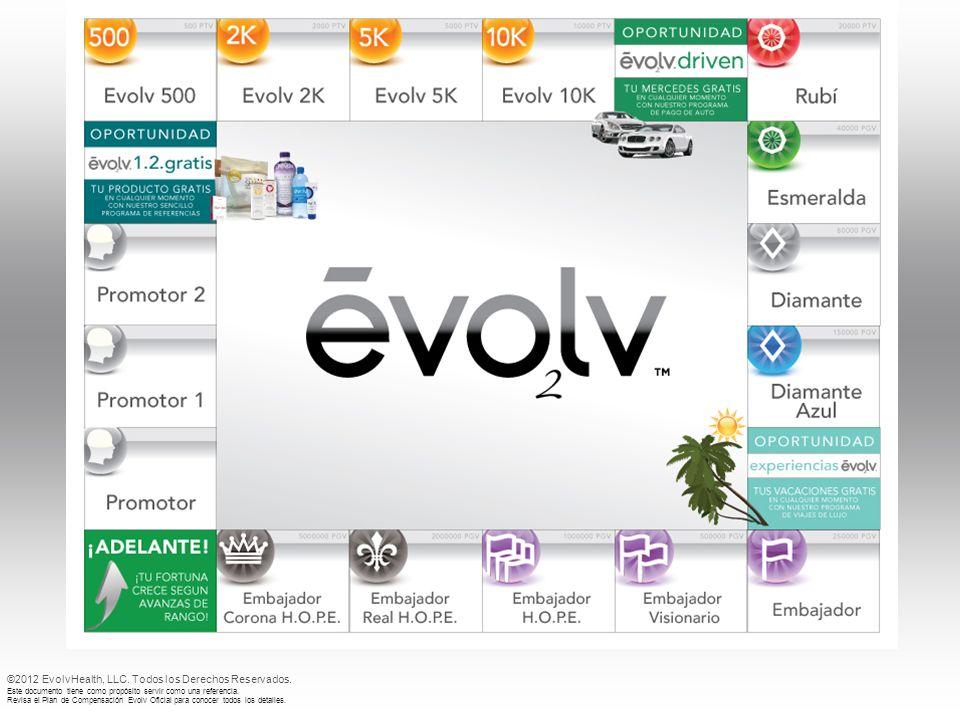 ©2012 EvolvHealth, LLC. Todos los Derechos Reservados. Este documento tiene como propósito servir como una referencia. Revisa el Plan de Compensación
