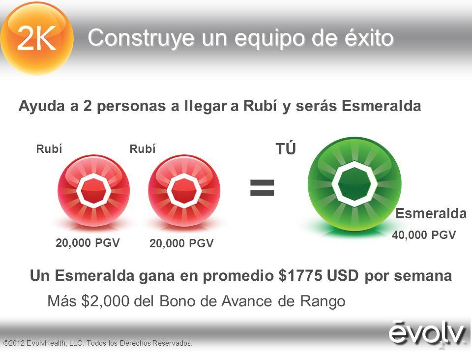 9 ©2012 EvolvHealth, LLC. Todos los Derechos Reservados. Ayuda a 2 personas a llegar a Rubí y serás Esmeralda = Construye un equipo de éxito TÚ 40,000