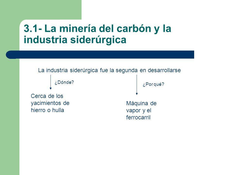 3.1- La minería del carbón y la industria siderúrgica La industria siderúrgica fue la segunda en desarrollarse ¿Dónde? Cerca de los yacimientos de hie