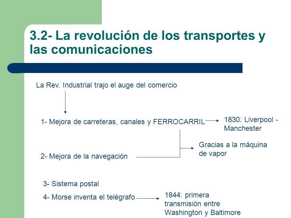 3.2- La revolución de los transportes y las comunicaciones La Rev. Industrial trajo el auge del comercio 1- Mejora de carreteras, canales y FERROCARRI