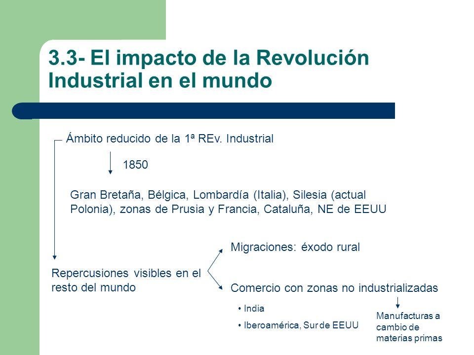3.3- El impacto de la Revolución Industrial en el mundo Ámbito reducido de la 1ª REv. Industrial Gran Bretaña, Bélgica, Lombardía (Italia), Silesia (a
