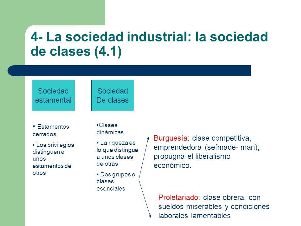 4- La sociedad industrial: la sociedad de clases (4.1) Sociedad estamental Sociedad De clases Estamentos cerrados Los privilegios distinguen a unos es
