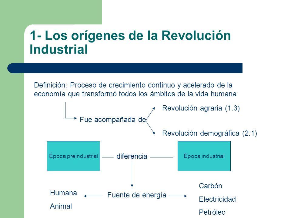 1- Los orígenes de la Revolución Industrial Definición: Proceso de crecimiento continuo y acelerado de la economía que transformó todos los ámbitos de