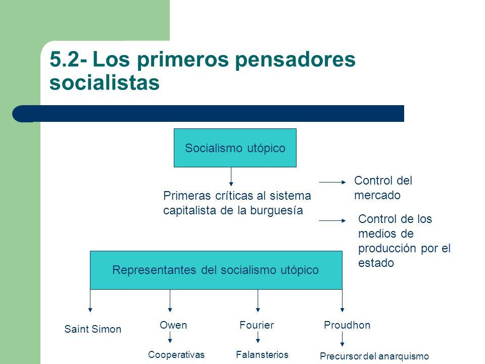 5.2- Los primeros pensadores socialistas Socialismo utópico Primeras críticas al sistema capitalista de la burguesía Control del mercado Control de lo
