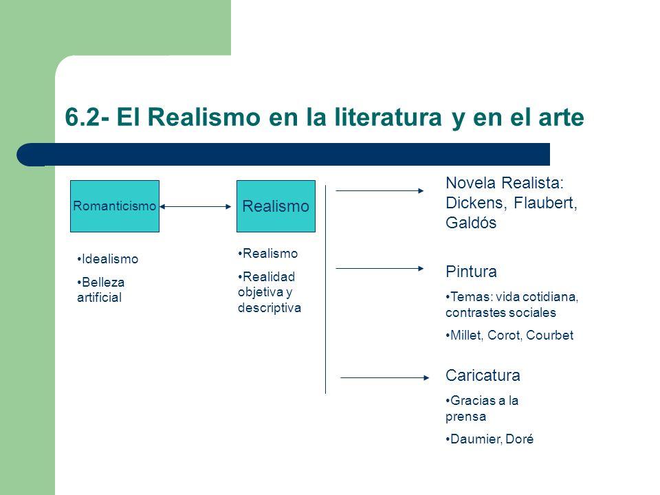 6.2- El Realismo en la literatura y en el arte Realismo Romanticismo Idealismo Belleza artificial Realismo Realidad objetiva y descriptiva Novela Real
