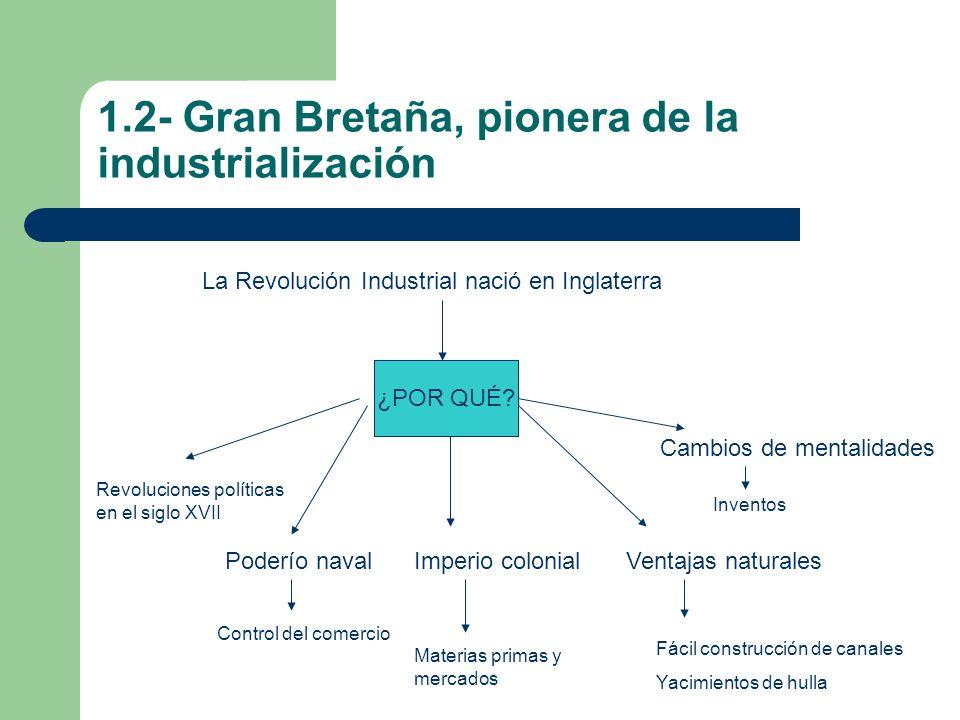 1.2- Gran Bretaña, pionera de la industrialización La Revolución Industrial nació en Inglaterra ¿POR QUÉ? Revoluciones políticas en el siglo XVII Pode