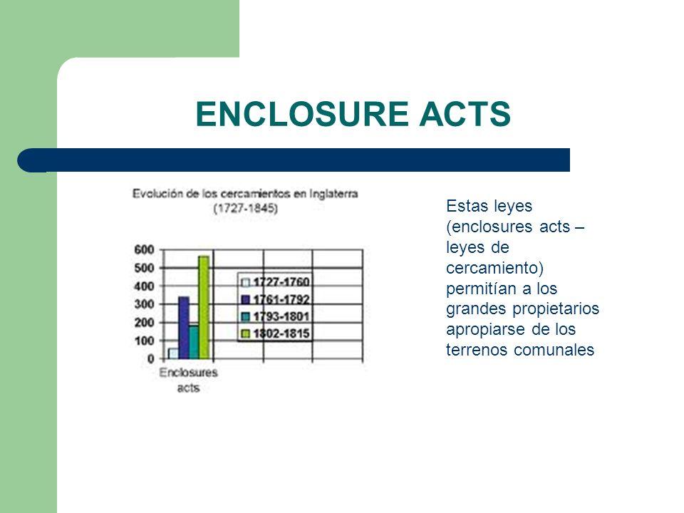 ENCLOSURE ACTS Estas leyes (enclosures acts – leyes de cercamiento) permitían a los grandes propietarios apropiarse de los terrenos comunales