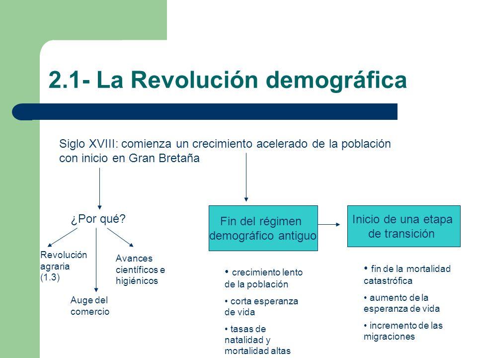 2.1- La Revolución demográfica Siglo XVIII: comienza un crecimiento acelerado de la población con inicio en Gran Bretaña ¿Por qué? Revolución agraria
