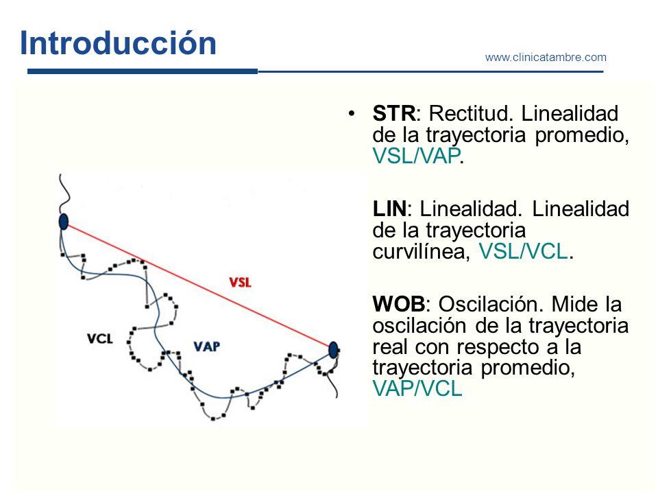 www.clinicatambre.com Introducción STR: Rectitud. Linealidad de la trayectoria promedio, VSL/VAP. LIN: Linealidad. Linealidad de la trayectoria curvil