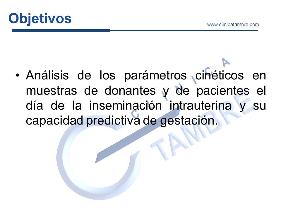Material y Métodos Estudio retrospectivo de 240 inseminaciones –138 ciclos de IAC –102 ciclos de IAD www.clinicatambre.com