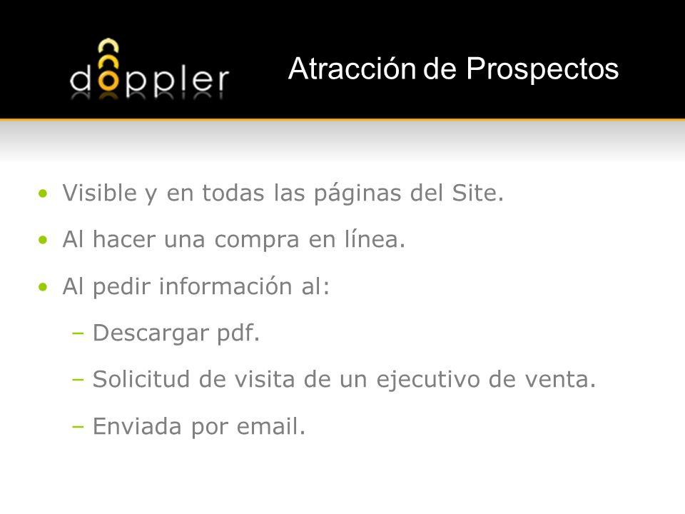 Atracción de Prospectos Visible y en todas las páginas del Site. Al hacer una compra en línea. Al pedir información al: –Descargar pdf. –Solicitud de