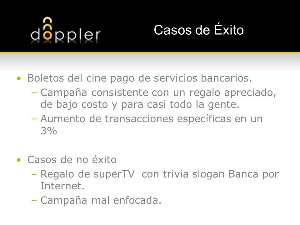 Boletos del cine pago de servicios bancarios.