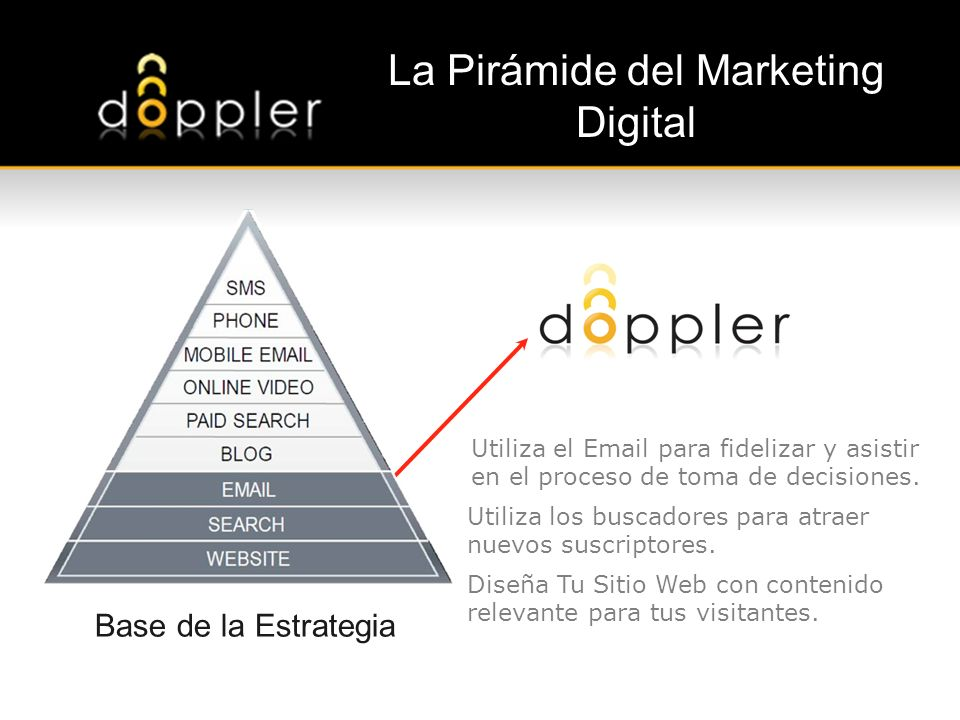 La Pirámide del Marketing Digital Base de la Estrategia SEARCH  Diseña Tu Sitio Web con contenido relevante para tus visitantes.