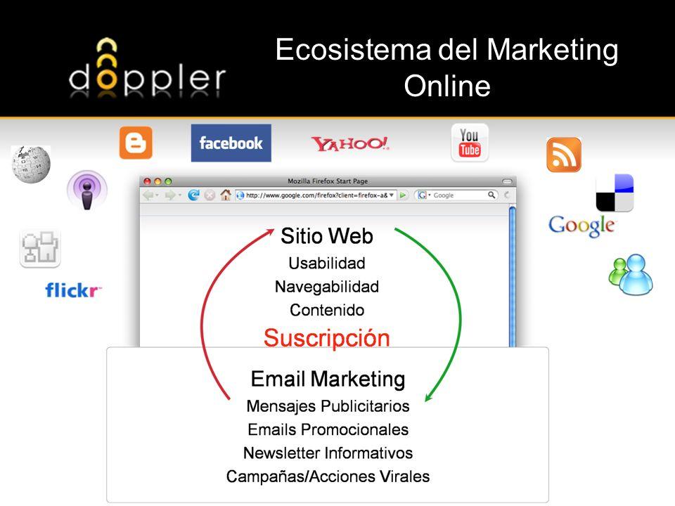 Iniciativas de e-Marketing Informar Comunicar Promover Investigar Audiencias Estrategias Marketing Personalizada Dirigida Segmentada