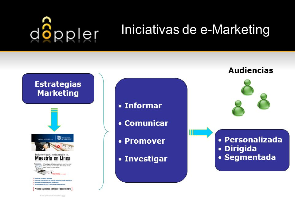 Iniciativas de e-Marketing Informar Comunicar Promover Investigar Audiencias Estrategias Marketing Personalizada Dirigida Segmentada