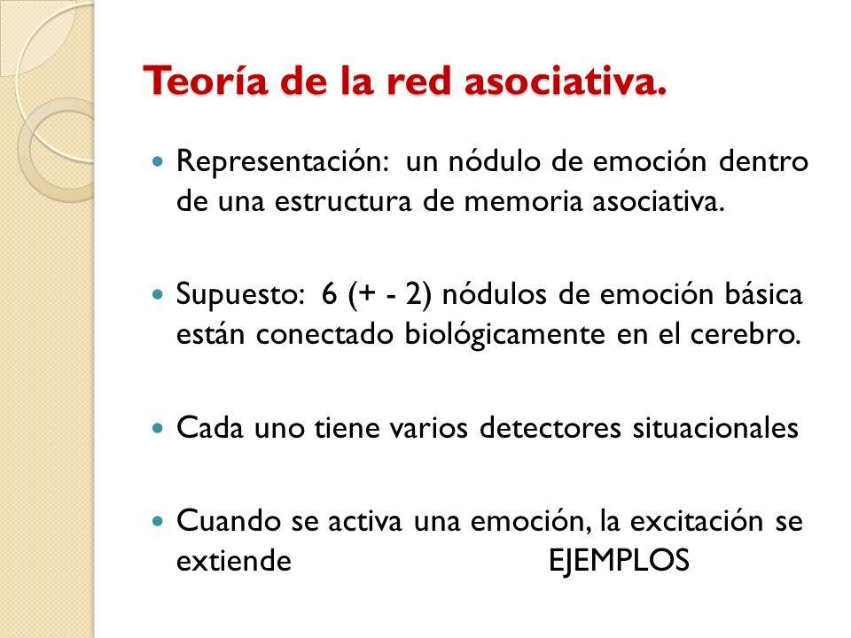 Teoría de la red asociativa. Representación: un nódulo de emoción dentro de una estructura de memoria asociativa. Supuesto: 6 (+ - 2) nódulos de emoci