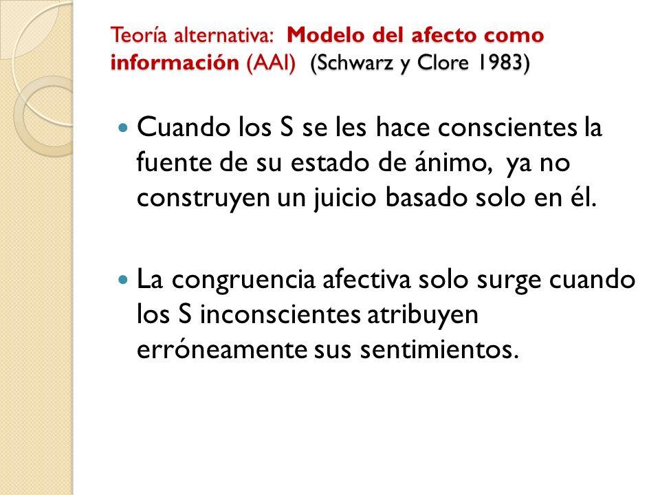 Teoría alternativa: Modelo del afecto como información (AAI) (Schwarz y Clore 1983) Cuando los S se les hace conscientes la fuente de su estado de áni
