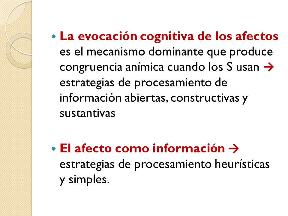 La evocación cognitiva de los afectos es el mecanismo dominante que produce congruencia anímica cuando los S usan estrategias de procesamiento de info