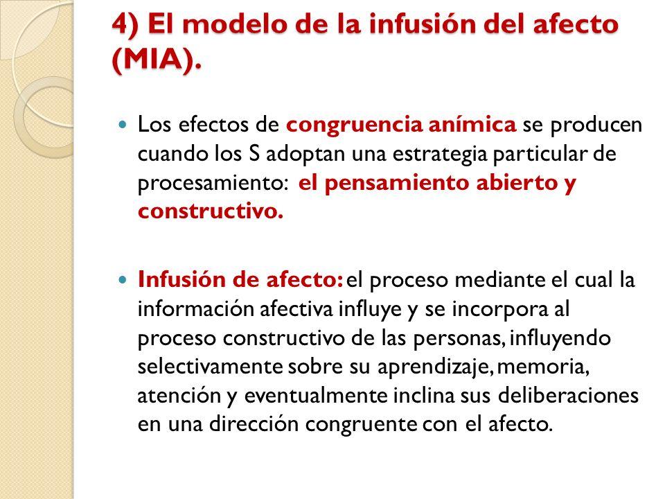 4) El modelo de la infusión del afecto (MIA). Los efectos de congruencia anímica se producen cuando los S adoptan una estrategia particular de procesa