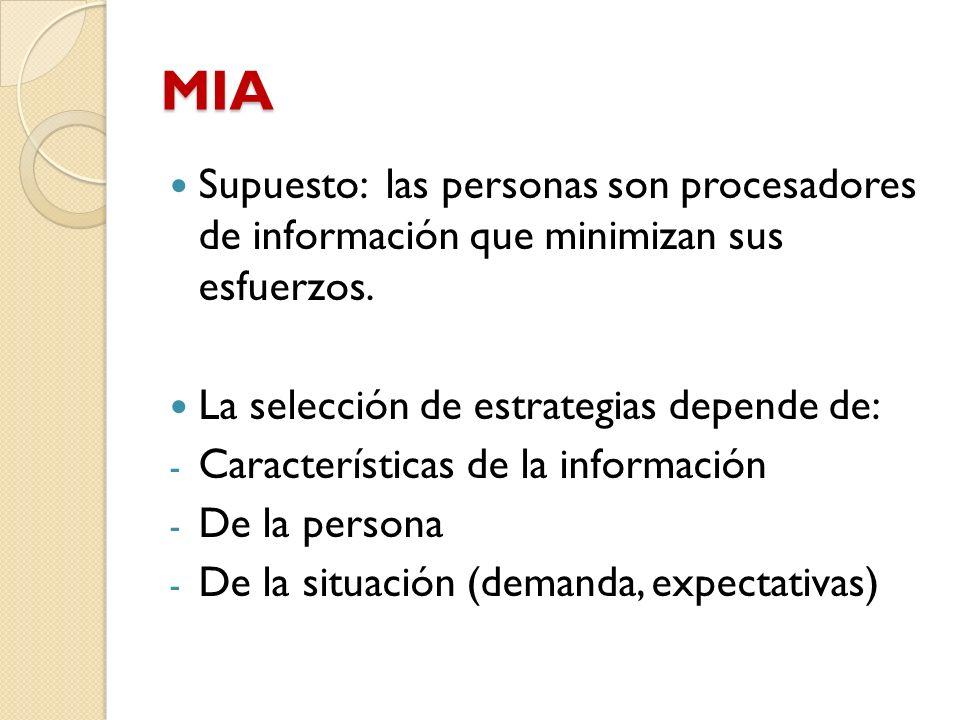 MIA Supuesto: las personas son procesadores de información que minimizan sus esfuerzos. La selección de estrategias depende de: - Características de l