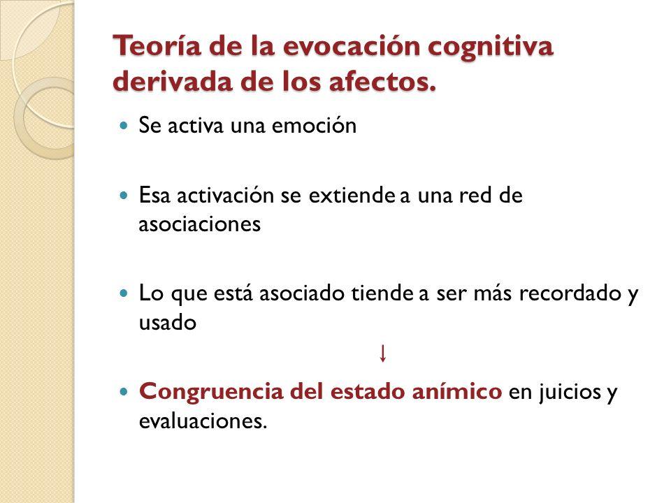 Teoría de la evocación cognitiva derivada de los afectos. Se activa una emoción Esa activación se extiende a una red de asociaciones Lo que está asoci
