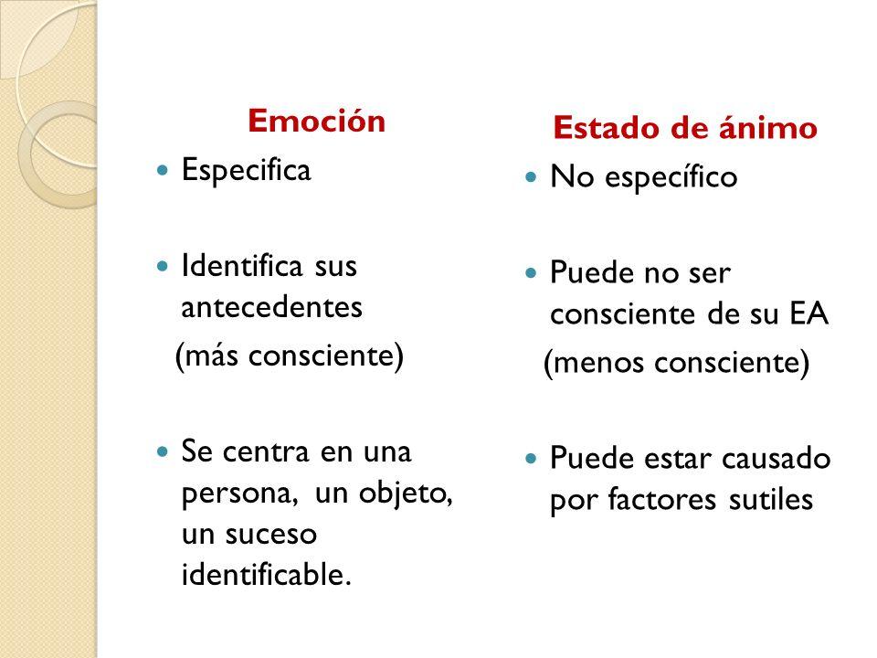 Emoción Especifica Identifica sus antecedentes (más consciente) Se centra en una persona, un objeto, un suceso identificable. Estado de ánimo No espec