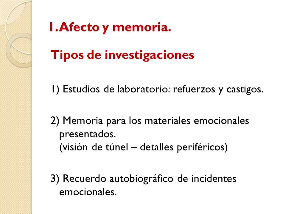 1. Afecto y memoria. Tipos de investigaciones 1) Estudios de laboratorio: refuerzos y castigos. 2) Memoria para los materiales emocionales presentados