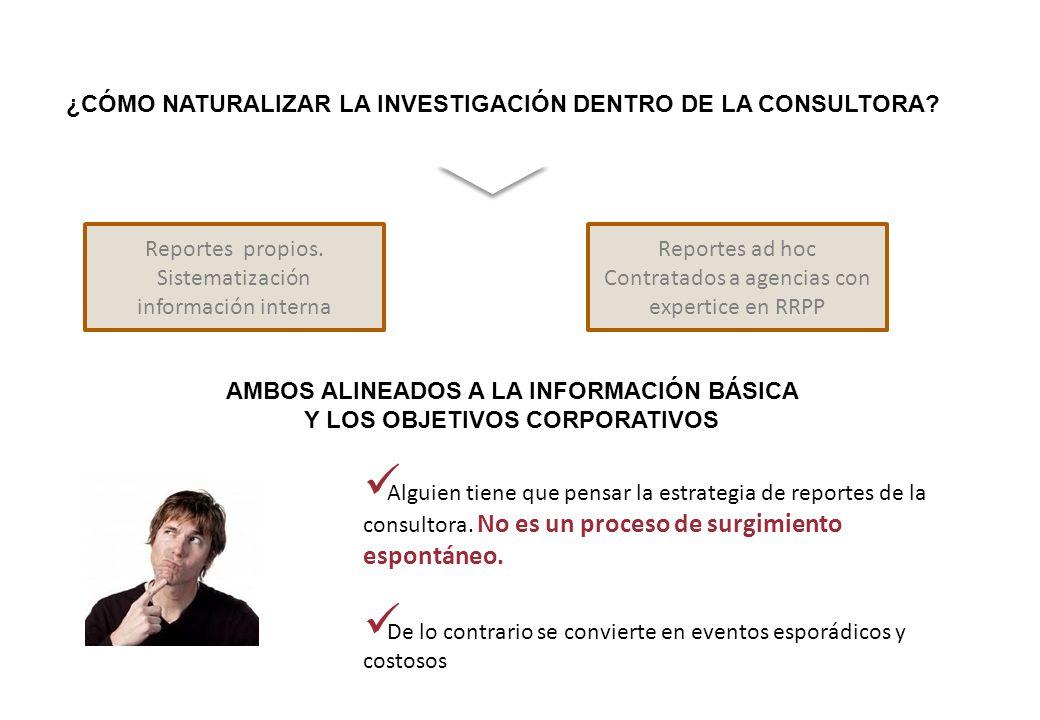 Reportes propios. Sistematización información interna Reportes ad hoc Contratados a agencias con expertice en RRPP AMBOS ALINEADOS A LA INFORMACIÓN BÁ