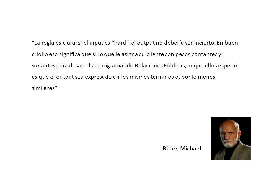 Ritter, Michael La regla es clara: si el input es hard, el output no debería ser incierto. En buen criollo eso significa que si lo que le asigna su cl