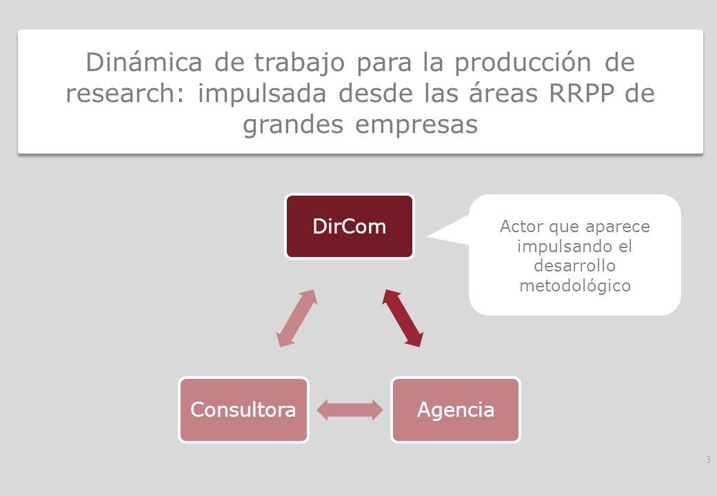 3 DirComAgenciaConsultora Dinámica de trabajo para la producción de research: impulsada desde las áreas RRPP de grandes empresas Actor que aparece imp