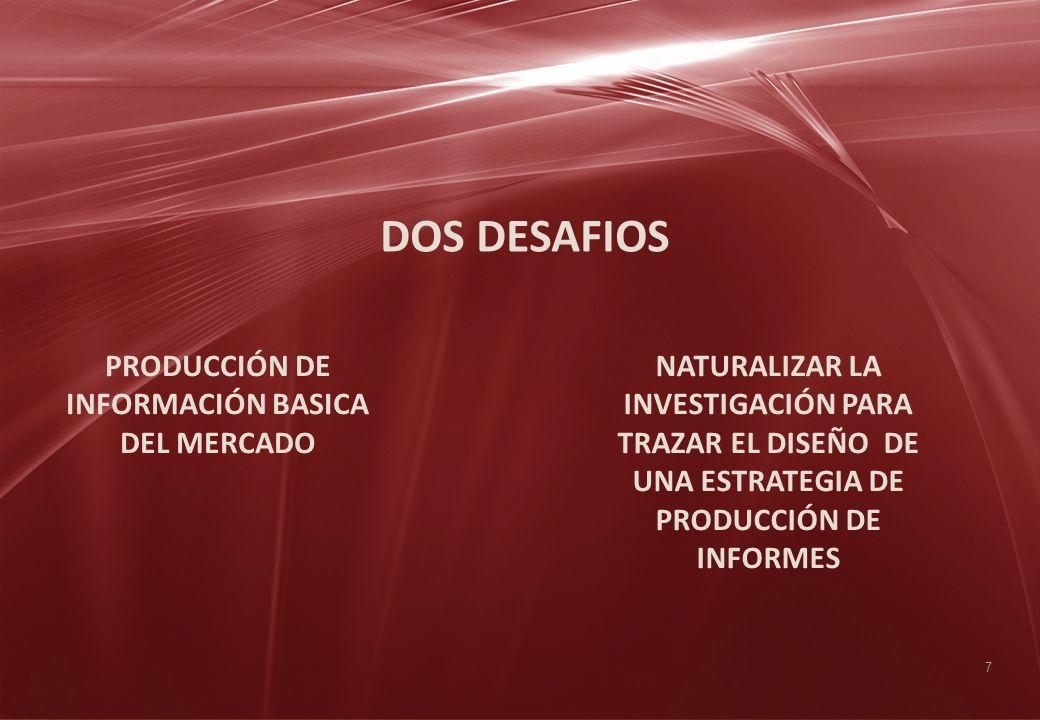 7 DOS DESAFIOS PRODUCCIÓN DE INFORMACIÓN BASICA DEL MERCADO NATURALIZAR LA INVESTIGACIÓN PARA TRAZAR EL DISEÑO DE UNA ESTRATEGIA DE PRODUCCIÓN DE INFO