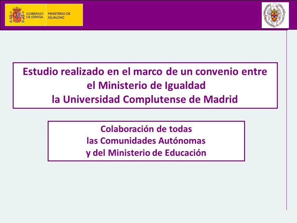 Características del estudio: Forma de trabajo: Colaboración y trabajo en red En la red han colaborado 375 personas: -Ministerio de Igualdad -Universidad Complutense de Madrid -Representantes de las 17 CC.AA.