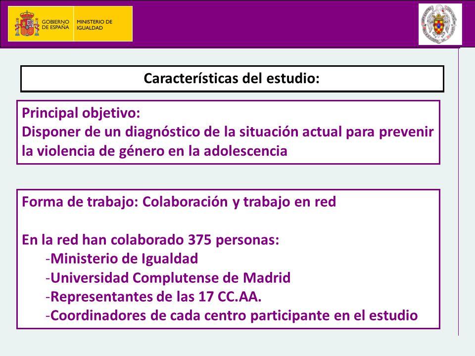 Características del estudio: Forma de trabajo: Colaboración y trabajo en red En la red han colaborado 375 personas: -Ministerio de Igualdad -Universid