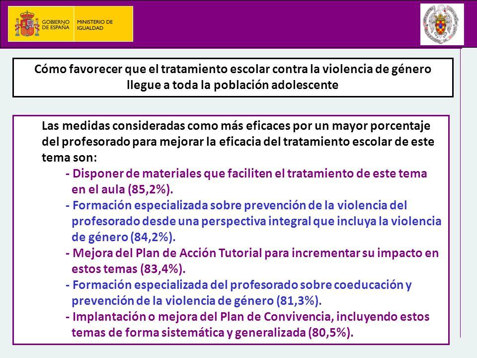 Cómo favorecer que el tratamiento escolar contra la violencia de género llegue a toda la población adolescente Las medidas consideradas como más efica