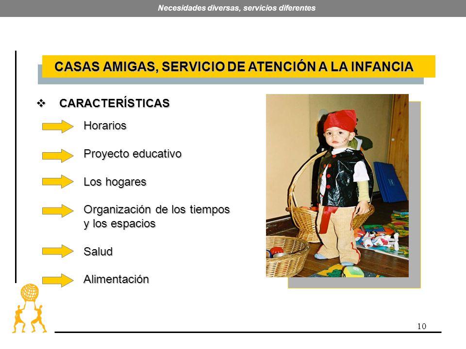 10 Necesidades diversas, servicios diferentes CARACTERÍSTICAS CARACTERÍSTICAS Horarios Proyecto educativo Los hogares Organización de los tiempos y lo
