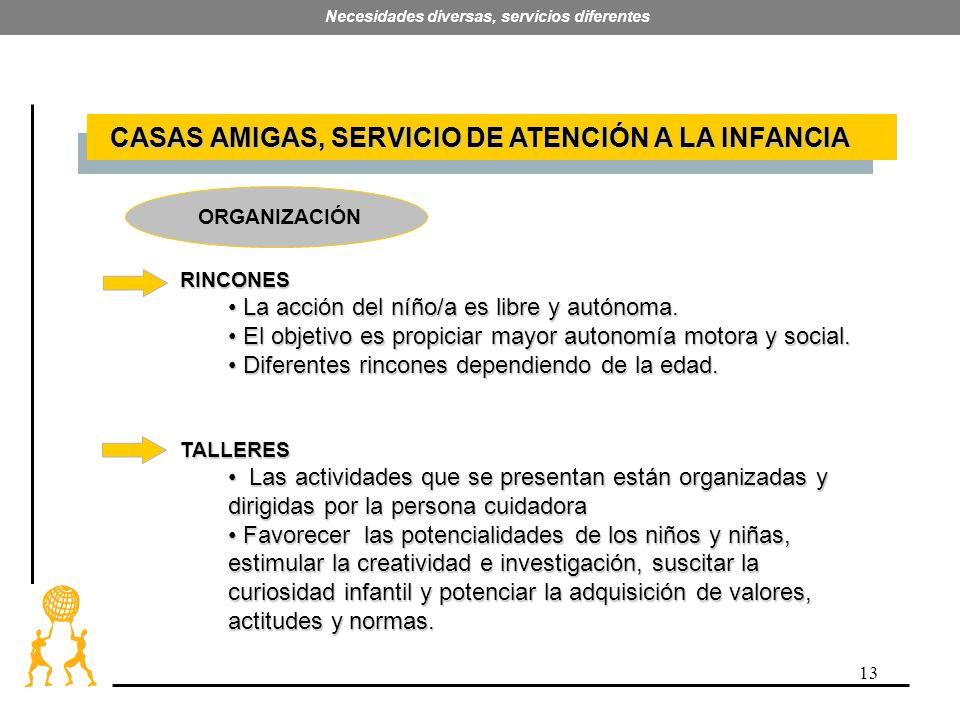 13 Necesidades diversas, servicios diferentes RINCONES La acción del níño/a es libre y autónoma. La acción del níño/a es libre y autónoma. El objetivo