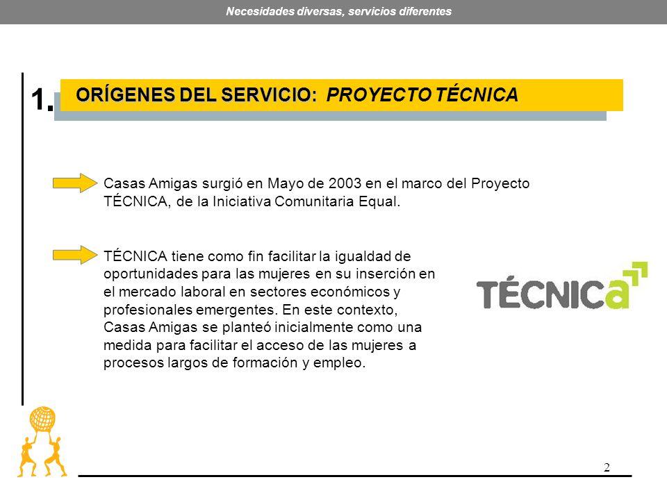 2 Necesidades diversas, servicios diferentes ORÍGENES DEL SERVICIO: ORÍGENES DEL SERVICIO: PROYECTO TÉCNICA 1 Casas Amigas surgió en Mayo de 2003 en e