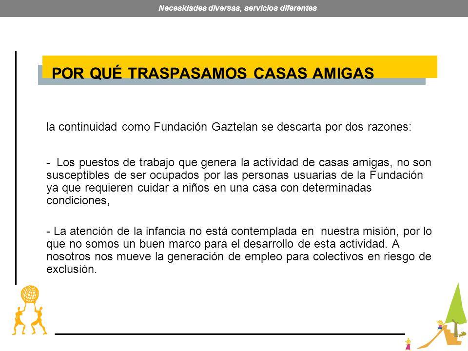 26 Necesidades diversas, servicios diferentes POR QUÉ TRASPASAMOS CASAS AMIGAS la continuidad como Fundación Gaztelan se descarta por dos razones: - L