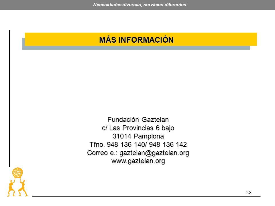 28 Necesidades diversas, servicios diferentes MÁS INFORMACIÓN Fundación Gaztelan c/ Las Provincias 6 bajo 31014 Pamplona Tfno. 948 136 140/ 948 136 14