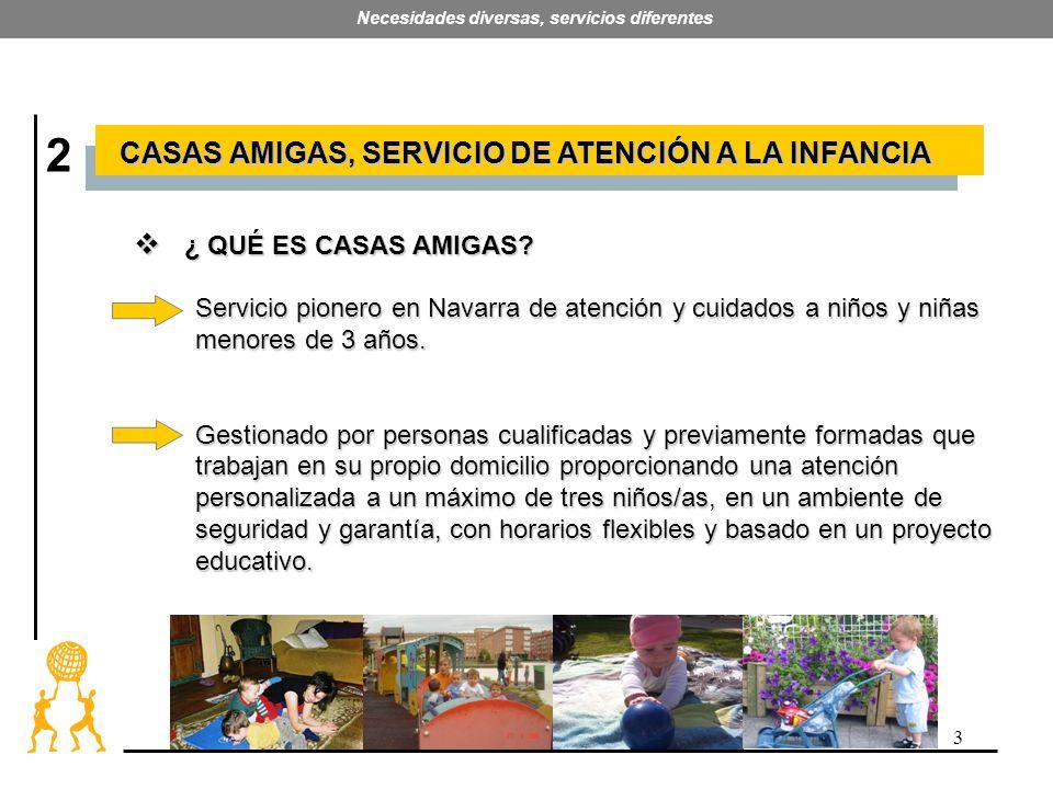 3 Necesidades diversas, servicios diferentes ¿ QUÉ ES CASAS AMIGAS? ¿ QUÉ ES CASAS AMIGAS? Servicio pionero en Navarra de atención y cuidados a niños