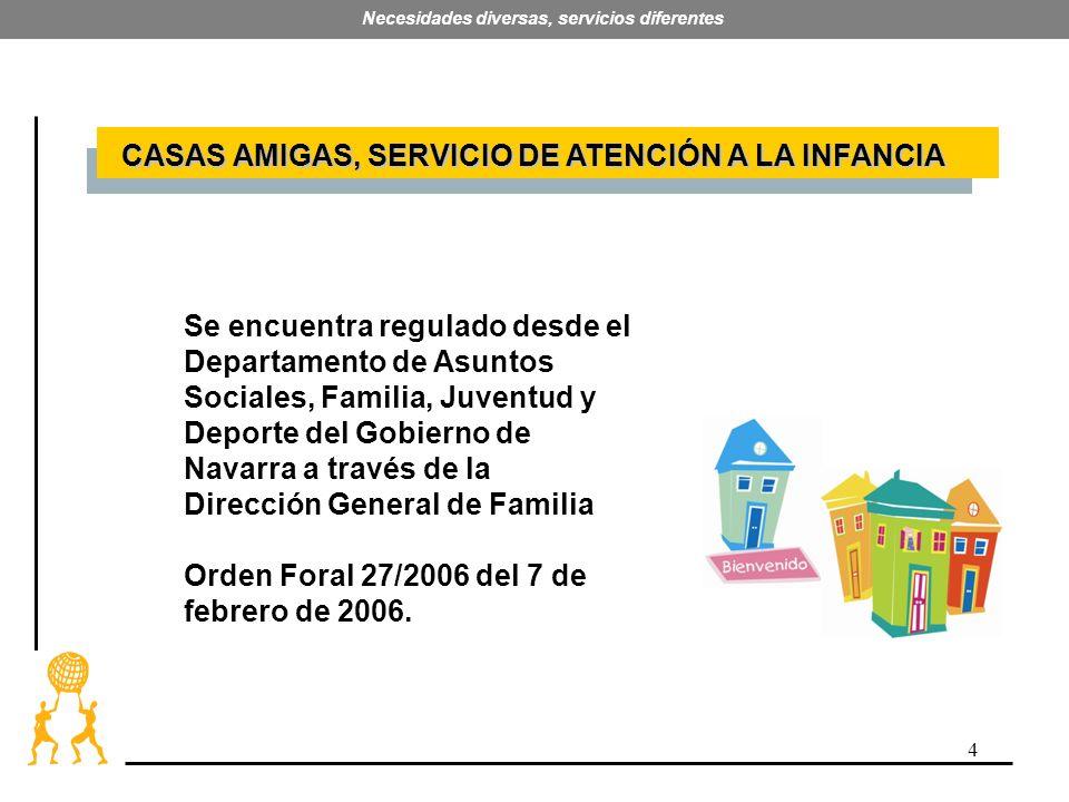 4 Necesidades diversas, servicios diferentes Se encuentra regulado desde el Departamento de Asuntos Sociales, Familia, Juventud y Deporte del Gobierno