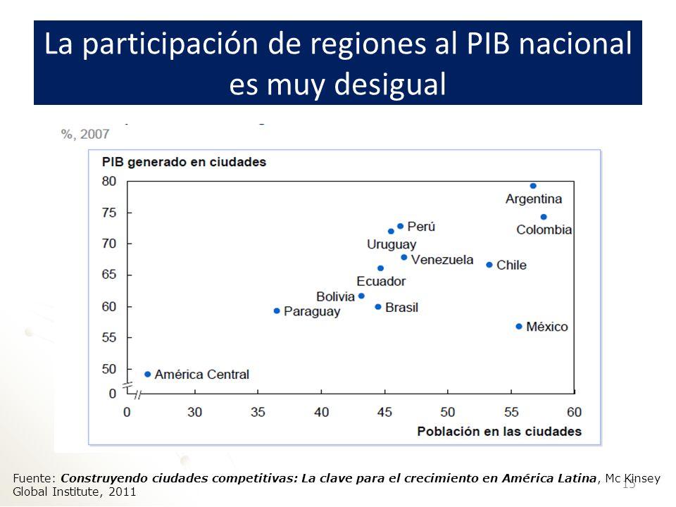16 Las transferencias crecen más que los ingresos propios Panorama fiscal de América Latina y el Caribe.Reformas tributarias y renovación del pacto fiscal, CEPAL, Febrero 2013