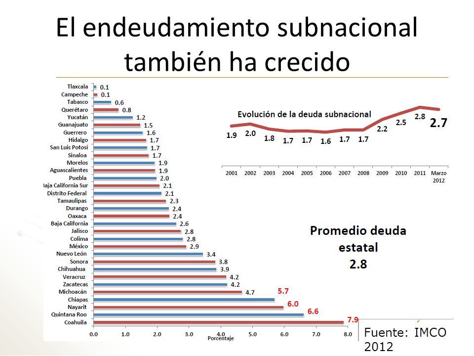 Pero la recaudación fiscal local es aún muy baja (Ingresos propios per capita) 24